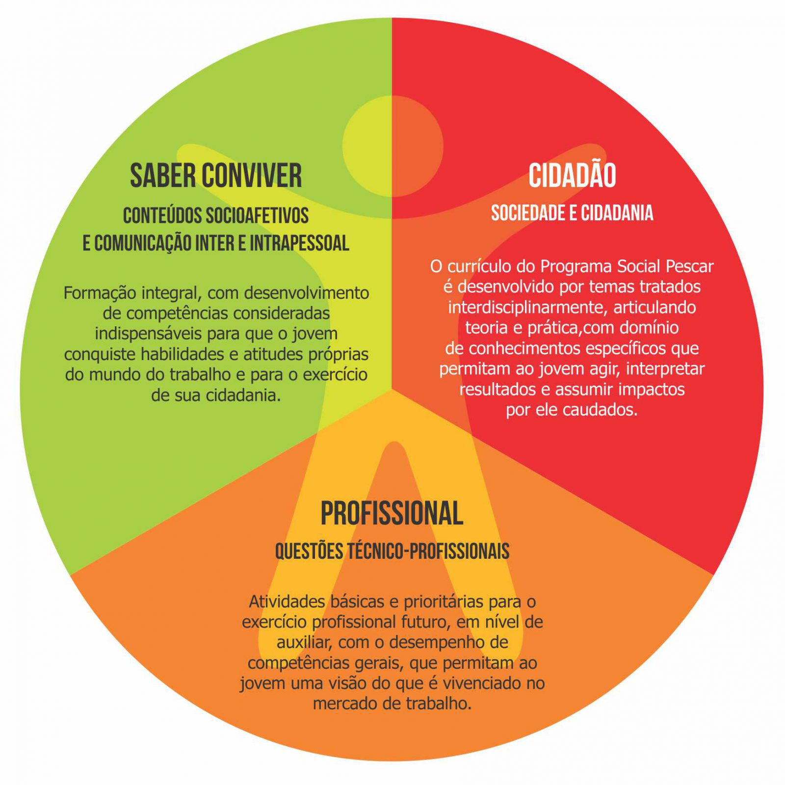 SABER CONVIVER_CIDADÃO_PROFISSIONAL